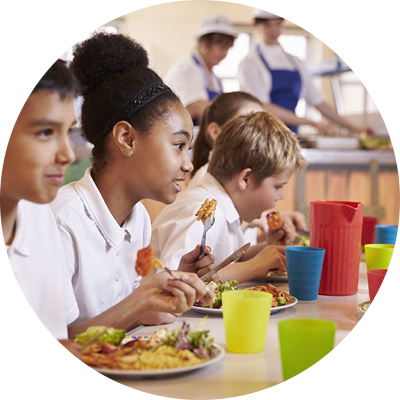 School Cafeteria Industry